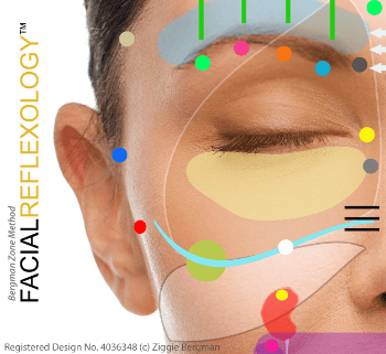 Facial reflexology image for flyers