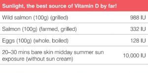 Vitamin D3 1000iu drops